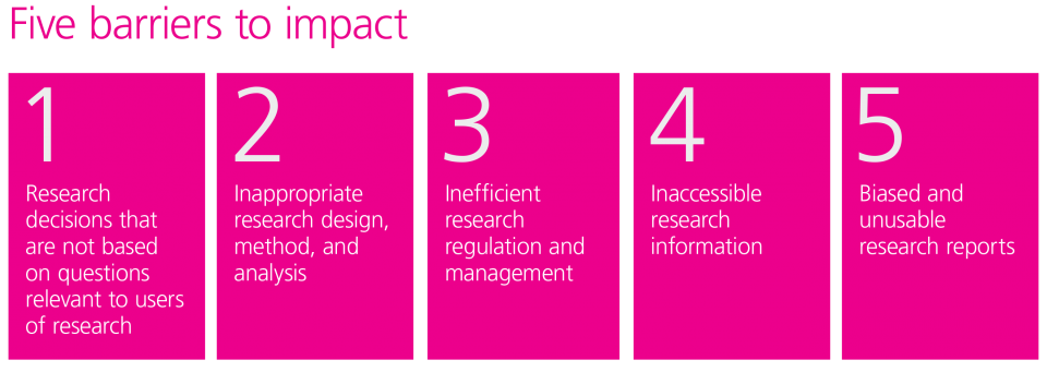 Five Barriers To Impact